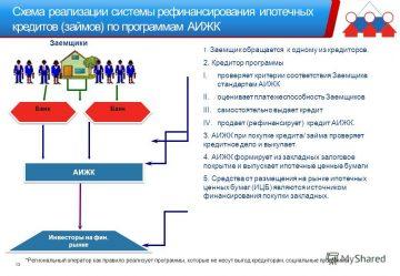 агентство по рефинансированию кредитов и микрозаймов отзывы атб банк барнаул кредит наличными