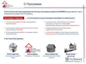 Реструктуризация ипотеки и кредита АИЖК